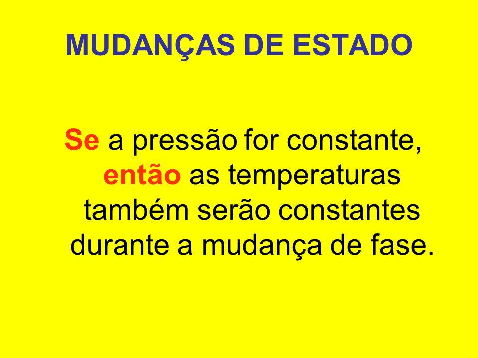 MUDANÇAS DE ESTADO Se a pressão for constante, então as temperaturas também serão constantes durante a mudança de fase.