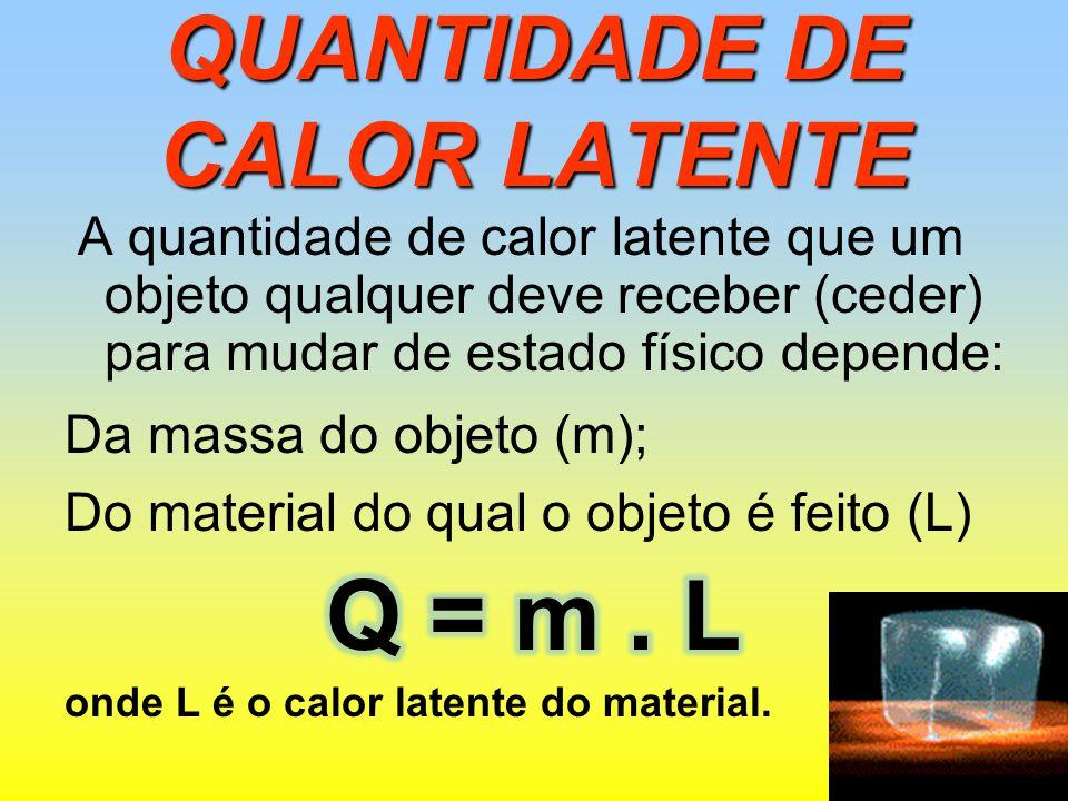 QUANTIDADE DE CALOR LATENTE