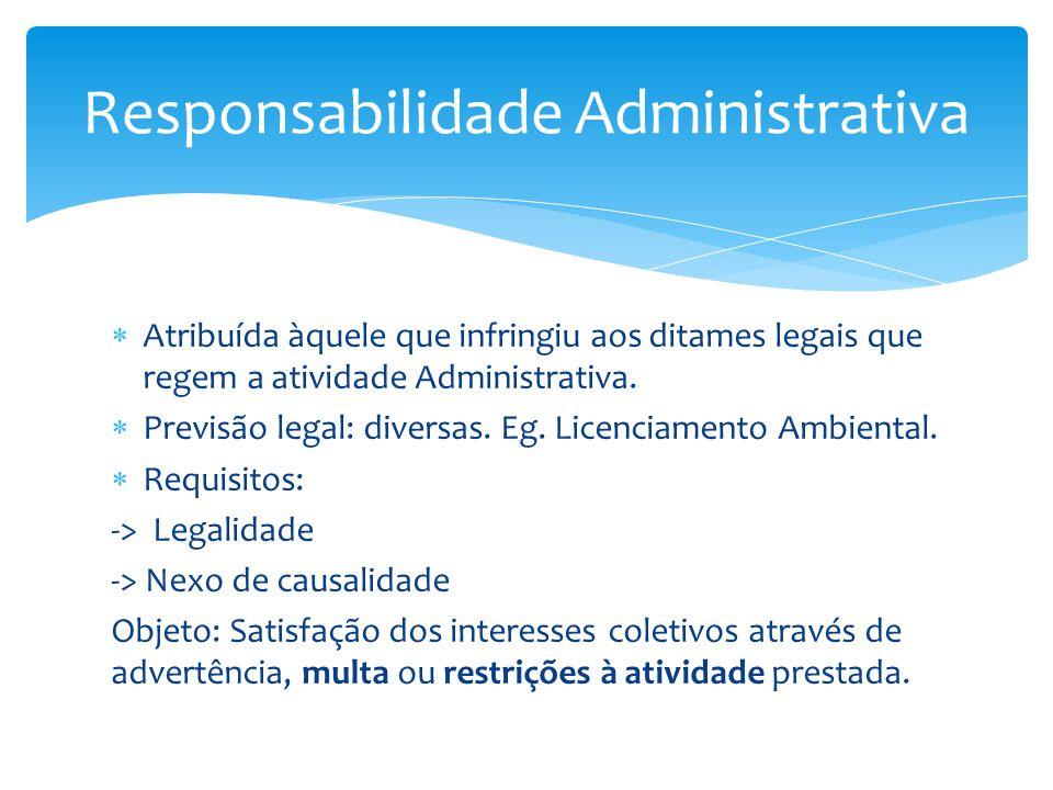  Atribuída àquele que infringiu aos ditames legais que regem a atividade Administrativa.  Previsão legal: diversas. Eg. Licenciamento Ambiental.  R