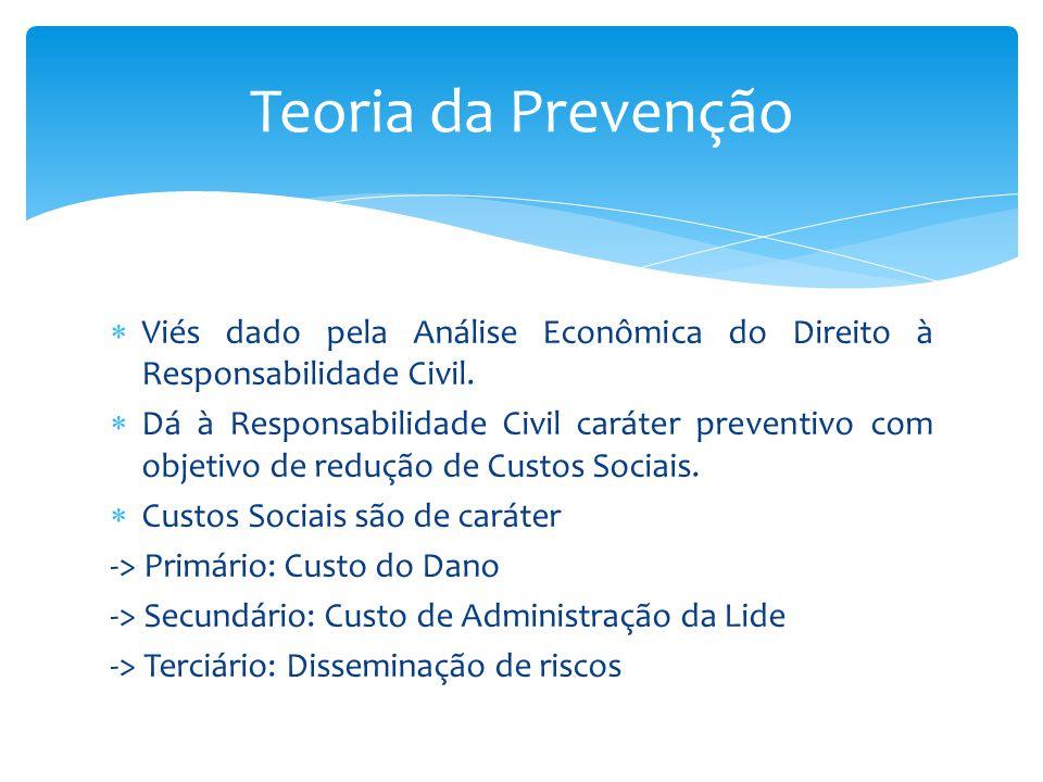  Viés dado pela Análise Econômica do Direito à Responsabilidade Civil.  Dá à Responsabilidade Civil caráter preventivo com objetivo de redução de Cu