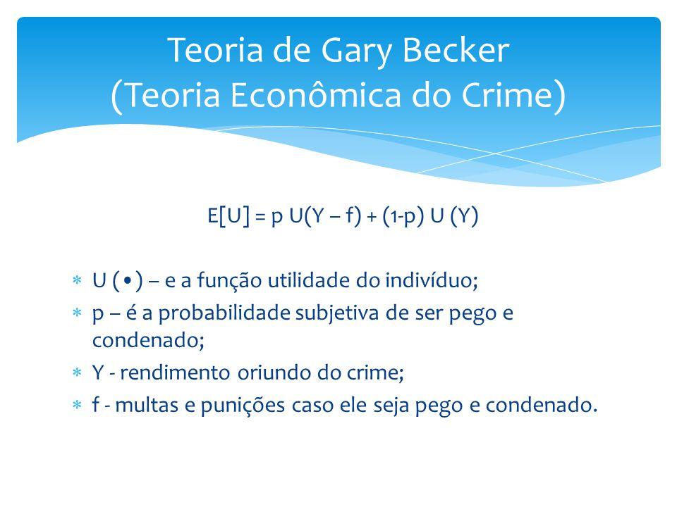E[U] = p U(Y – f) + (1-p) U (Y)  U () – e a função utilidade do indivíduo;  p – é a probabilidade subjetiva de ser pego e condenado;  Y - rendiment