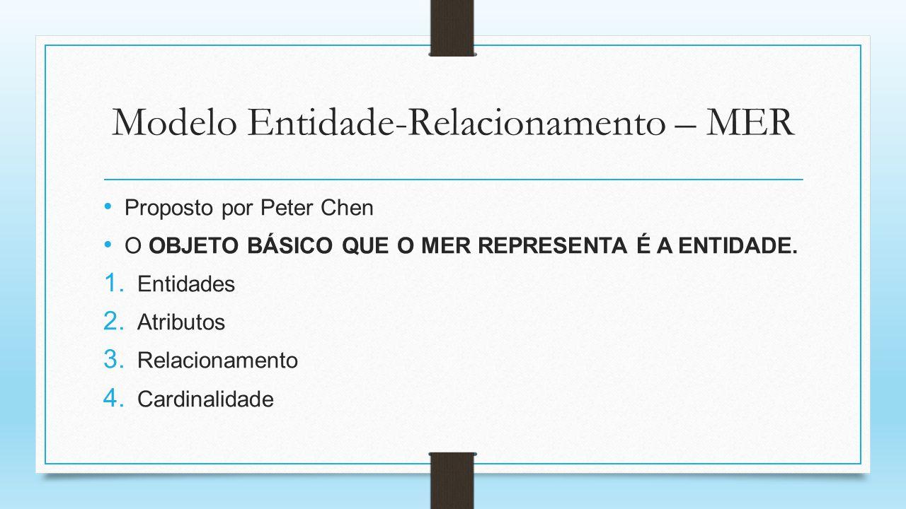 Modelo Entidade-Relacionamento – MER Proposto por Peter Chen O OBJETO BÁSICO QUE O MER REPRESENTA É A ENTIDADE. 1. Entidades 2. Atributos 3. Relaciona