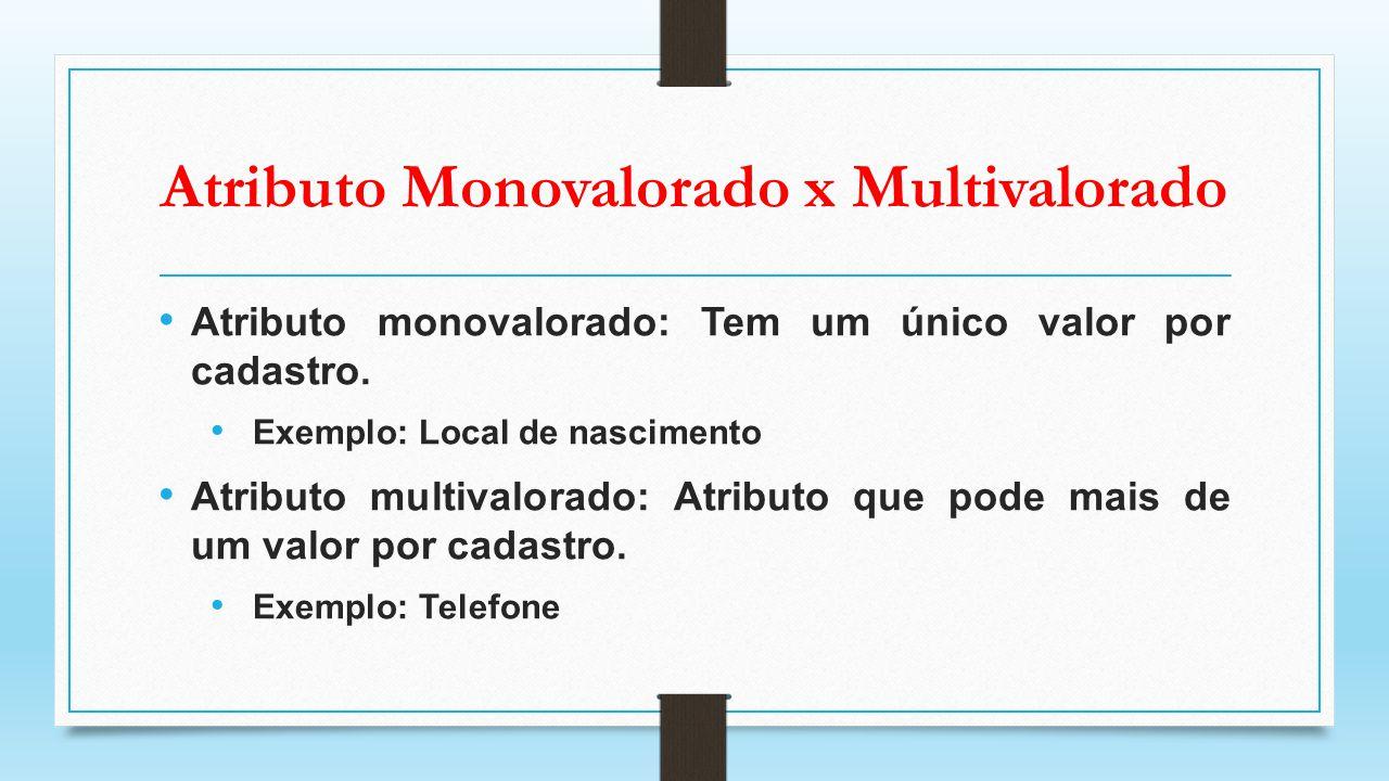Atributo Monovalorado x Multivalorado Atributo monovalorado: Tem um único valor por cadastro. Exemplo: Local de nascimento Atributo multivalorado: Atr