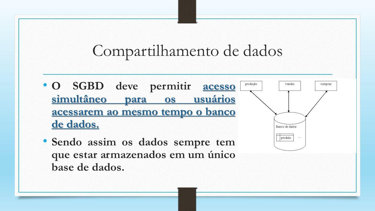 Compartilhamento de dados acesso simultâneo para os usuários acessarem ao mesmo tempo o banco de dados. O SGBD deve permitir acesso simultâneo para os