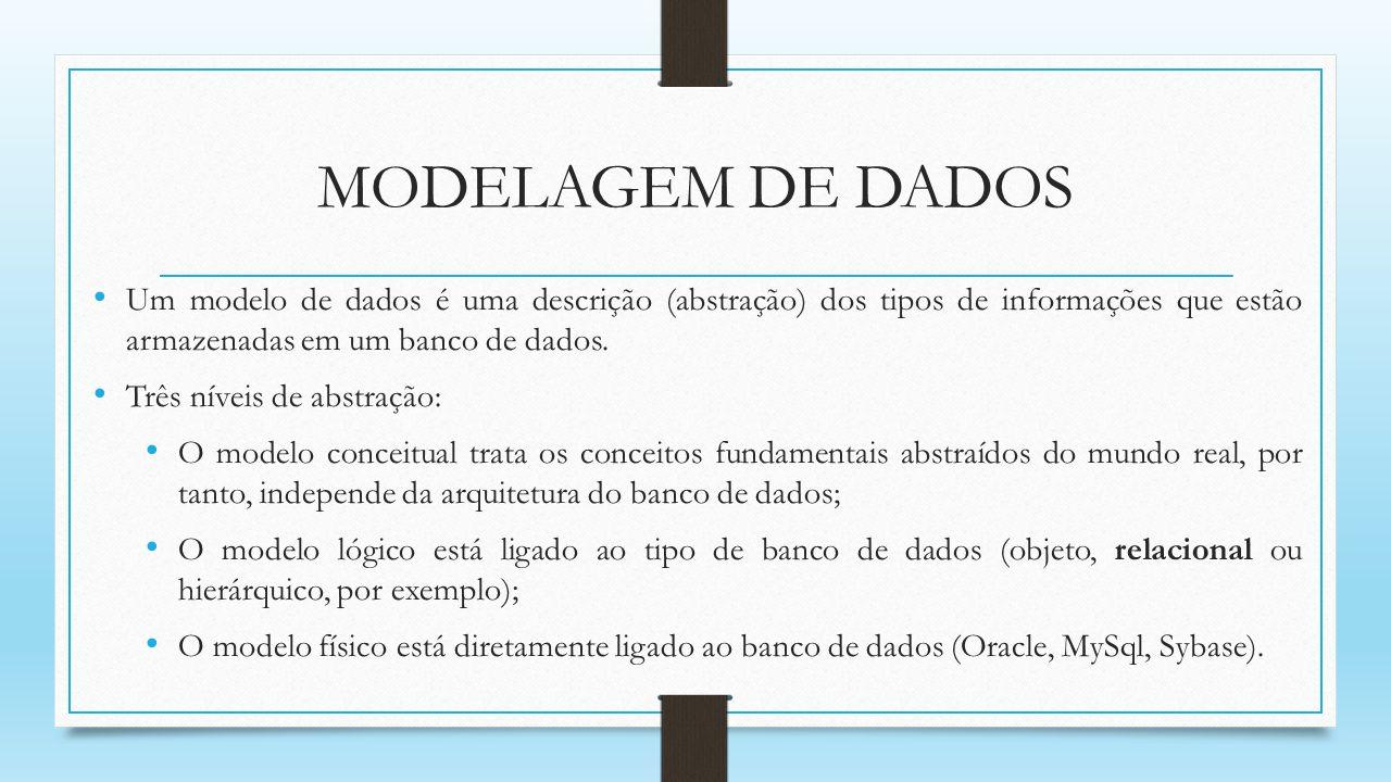 MODELAGEM DE DADOS Um modelo de dados é uma descrição (abstração) dos tipos de informações que estão armazenadas em um banco de dados. Três níveis de