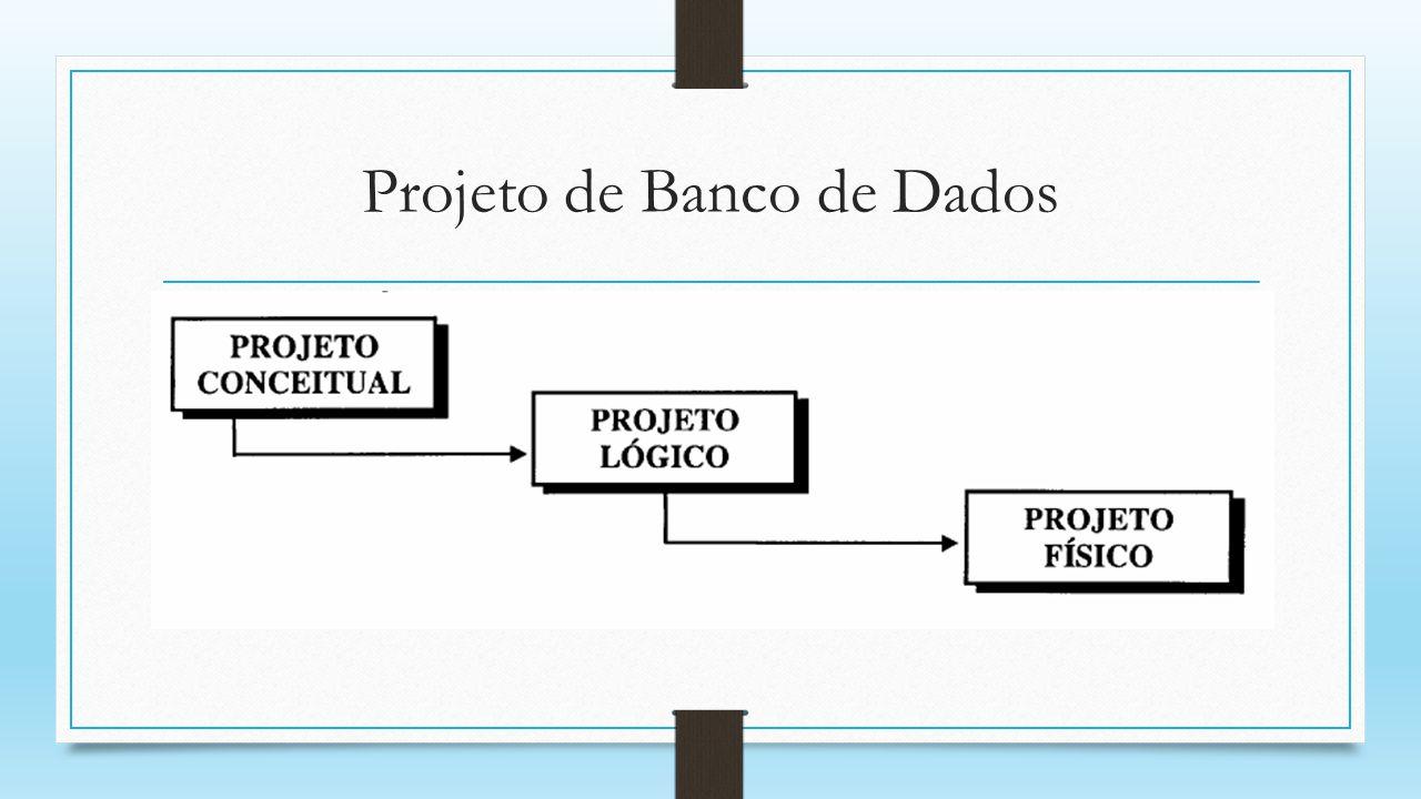 Modelo Conceitual Modelo de alto-nível Conceitos projetados para serem compreensíveis a usuários Descartando detalhes de como os dados são armazenados.