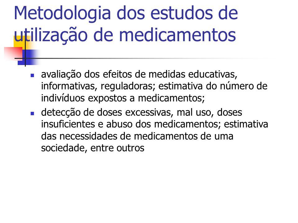 Metodologia dos estudos de utilização de medicamentos avaliação dos efeitos de medidas educativas, informativas, reguladoras; estimativa do número de