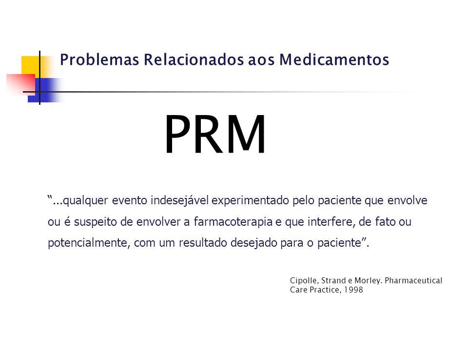 """Problemas Relacionados aos Medicamentos PRM """"...qualquer evento indesejável experimentado pelo paciente que envolve ou é suspeito de envolver a farmac"""