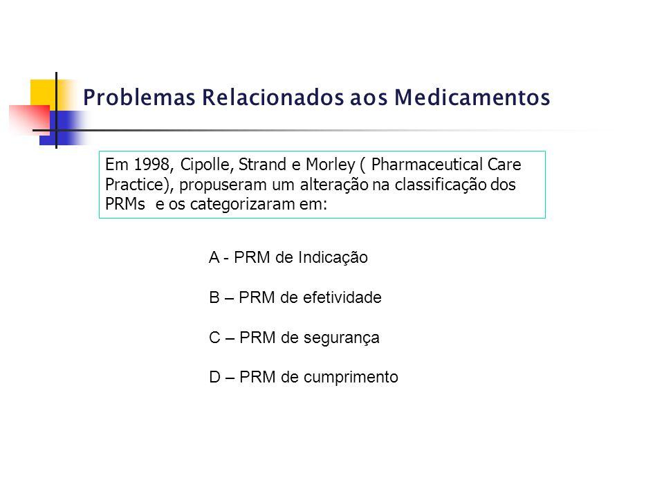 Problemas Relacionados aos Medicamentos Em 1998, Cipolle, Strand e Morley ( Pharmaceutical Care Practice), propuseram um alteração na classificação do