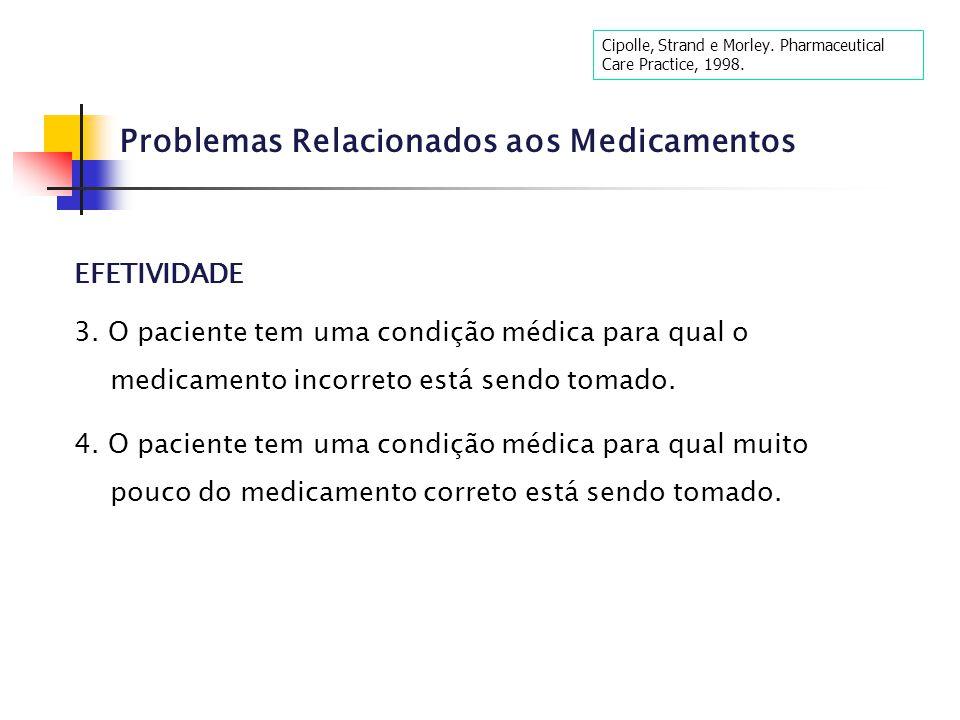 Problemas Relacionados aos Medicamentos Cipolle, Strand e Morley. Pharmaceutical Care Practice, 1998. EFETIVIDADE 3. O paciente tem uma condição médic