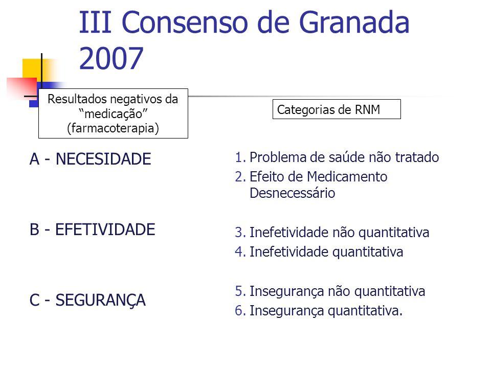 """III Consenso de Granada 2007 Resultados negativos da """"medicação"""" (farmacoterapia) Categorias de RNM A - NECESIDADE B - EFETIVIDADE C - SEGURANÇA 1.Pro"""