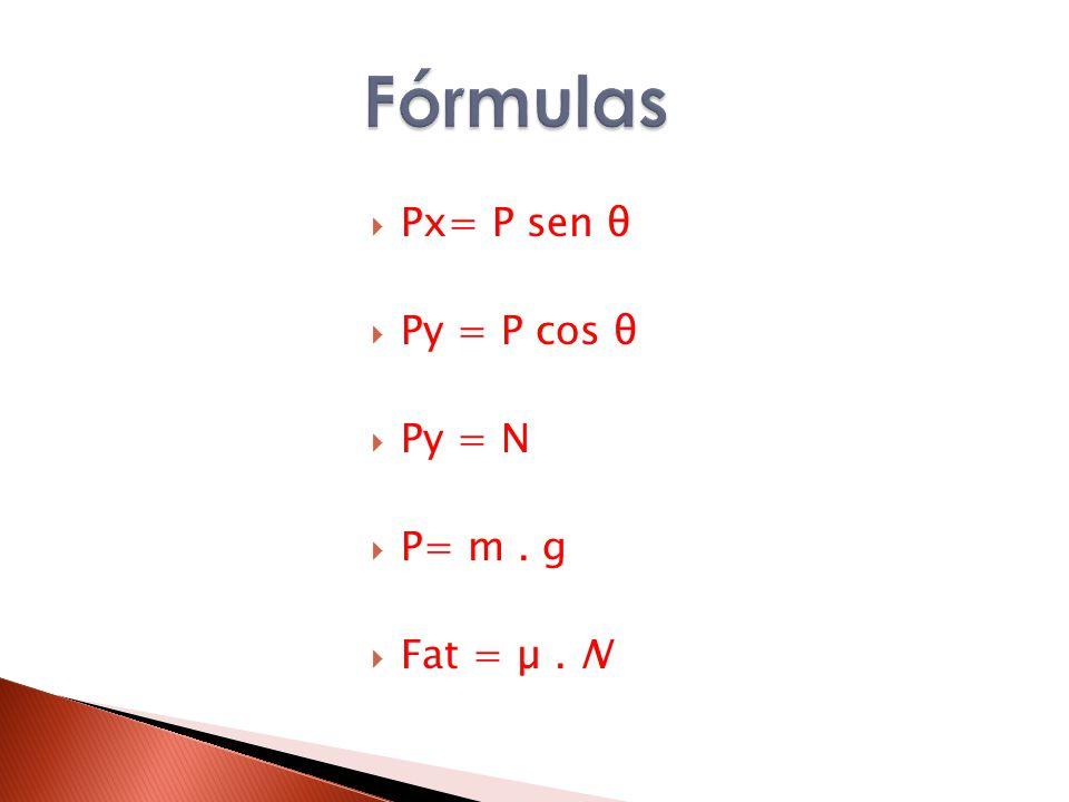  Px= P sen θ  Py = P cos θ  Py = N  P= m. g  Fat = µ. N