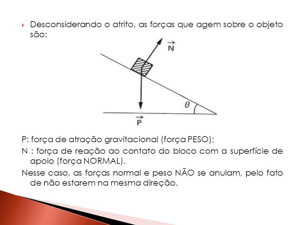  Desconsiderando o atrito, as forças que agem sobre o objeto são: P: força de atração gravitacional (força PESO); N : força de reação ao contato do b
