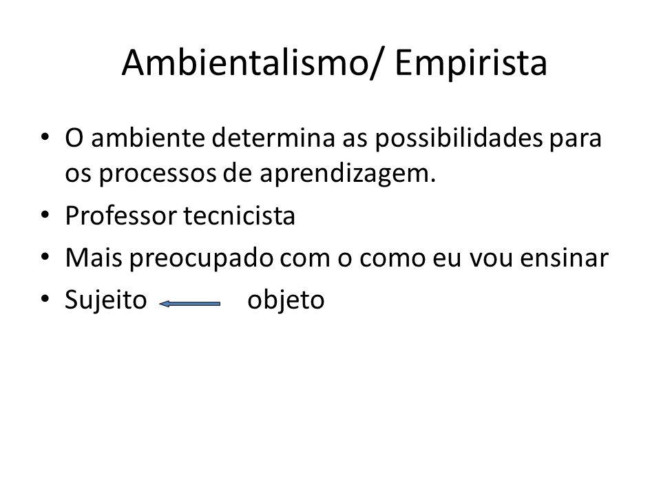 Ambientalismo/ Empirista O ambiente determina as possibilidades para os processos de aprendizagem. Professor tecnicista Mais preocupado com o como eu