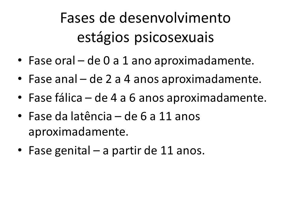 Fases de desenvolvimento estágios psicosexuais Fase oral – de 0 a 1 ano aproximadamente. Fase anal – de 2 a 4 anos aproximadamente. Fase fálica – de 4