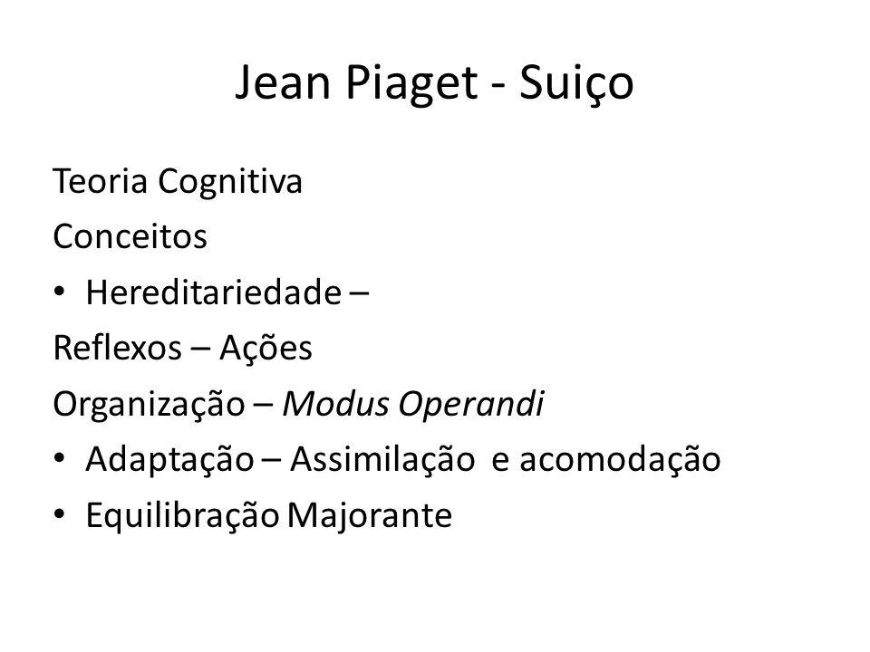 Jean Piaget - Suiço Teoria Cognitiva Conceitos Hereditariedade – Reflexos – Ações Organização – Modus Operandi Adaptação – Assimilação e acomodação Eq