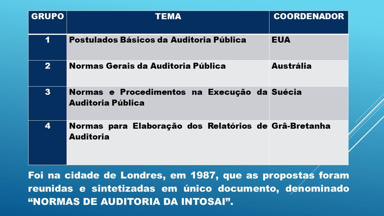 Postulados básicos da auditoria pública São os princípios e requisitos lógicos que norteiam os trabalhos de auditoria (SILVA) e podem ser resumidos da seguinte forma: 1.Observância das normas 2.Julgamento imparcial 3.Accountability pública 4.Responsabilidade gerencial 5.Promulgação das normas 6.Consistência das normas 7.Controles internos 8.Acesso aos dados 9.Atividades auditadas 10.Aperfeiçoamento das técnicas de auditoria 11.Conflito de interesses