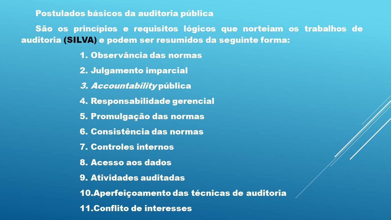 Postulados básicos da auditoria pública São os princípios e requisitos lógicos que norteiam os trabalhos de auditoria (SILVA) e podem ser resumidos da