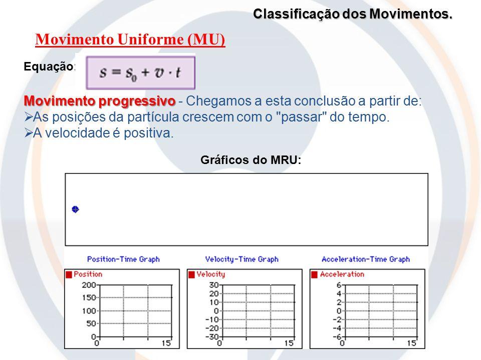 Classificação dos Movimentos. Movimento Uniforme (MU) Equação: Gráficos do MRU: Movimento progressivo Movimento progressivo - Chegamos a esta conclusã