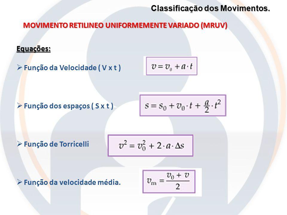 Classificação dos Movimentos. Equações:  Função da Velocidade ( V x t )  Função dos espaços ( S x t )  Função de Torricelli  Função da velocidade