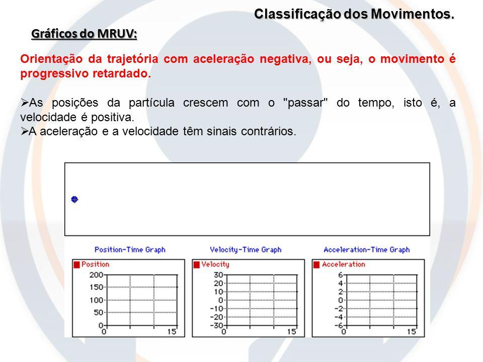 Classificação dos Movimentos. Gráficos do MRUV: Orientação da trajetória com aceleração negativa, ou seja, o movimento é progressivo retardado.  As p