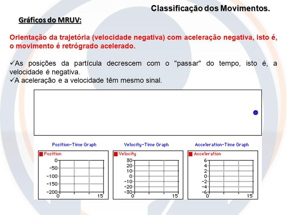 Classificação dos Movimentos. Gráficos do MRUV: Orientação da trajetória (velocidade negativa) com aceleração negativa, isto é, o movimento é retrógra