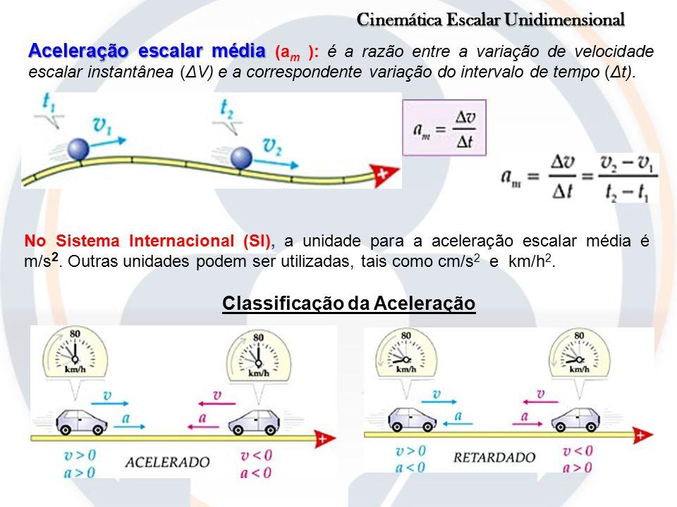 Cinemática Escalar Unidimensional Aceleração escalar média Aceleração escalar média (a m ): é a razão entre a variação de velocidade escalar instantân