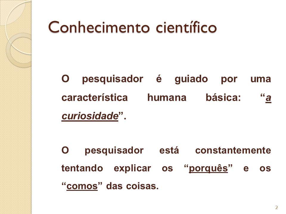 O método científico consiste em 4 práticas operacionais: 1.Desenvolvimento do problema.