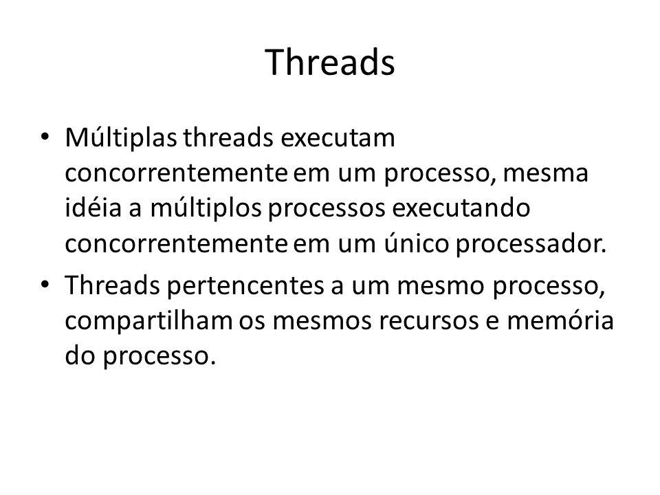 Threads Múltiplas threads executam concorrentemente em um processo, mesma idéia a múltiplos processos executando concorrentemente em um único processa