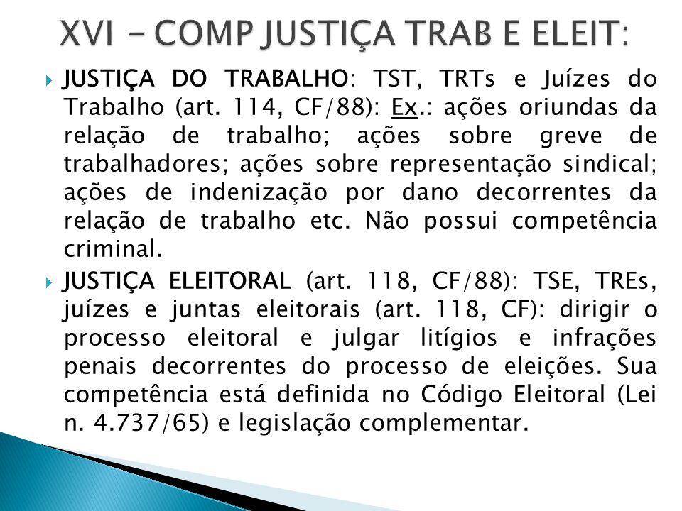  JUSTIÇA DO TRABALHO: TST, TRTs e Juízes do Trabalho (art. 114, CF/88): Ex.: ações oriundas da relação de trabalho; ações sobre greve de trabalhadore