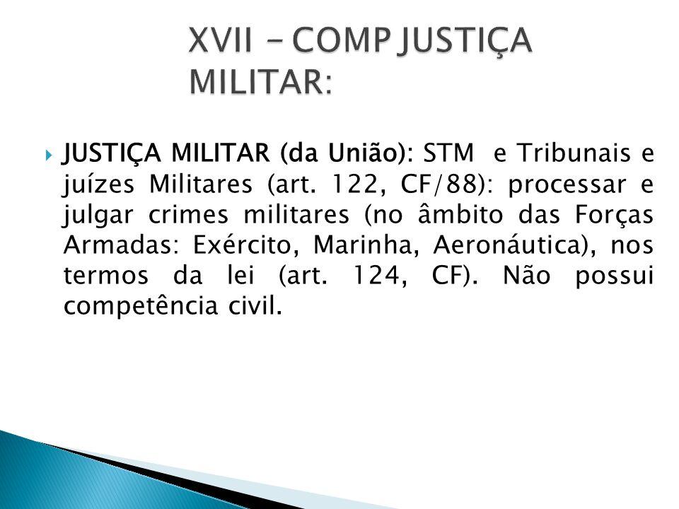  JUSTIÇA MILITAR (da União): STM e Tribunais e juízes Militares (art. 122, CF/88): processar e julgar crimes militares (no âmbito das Forças Armadas: