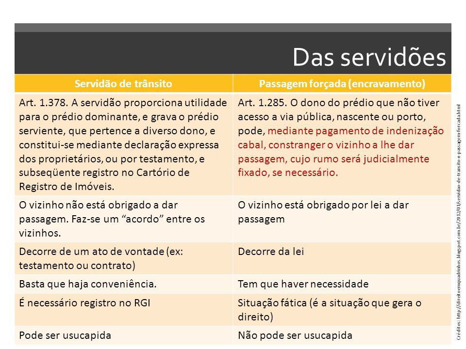 Das servidões Servidão de trânsitoPassagem forçada (encravamento) Art. 1.378. A servidão proporciona utilidade para o prédio dominante, e grava o préd