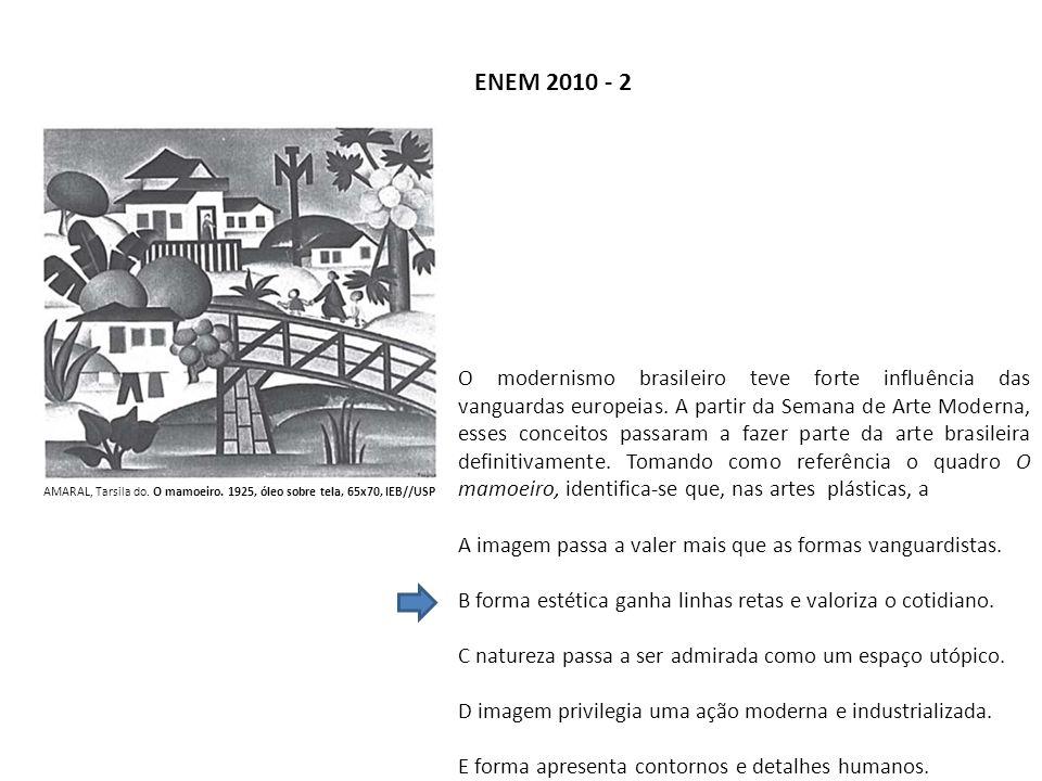 ENEM 2010 - 2 AMARAL, Tarsila do. O mamoeiro. 1925, óleo sobre tela, 65x70, IEB//USP O modernismo brasileiro teve forte influência das vanguardas euro