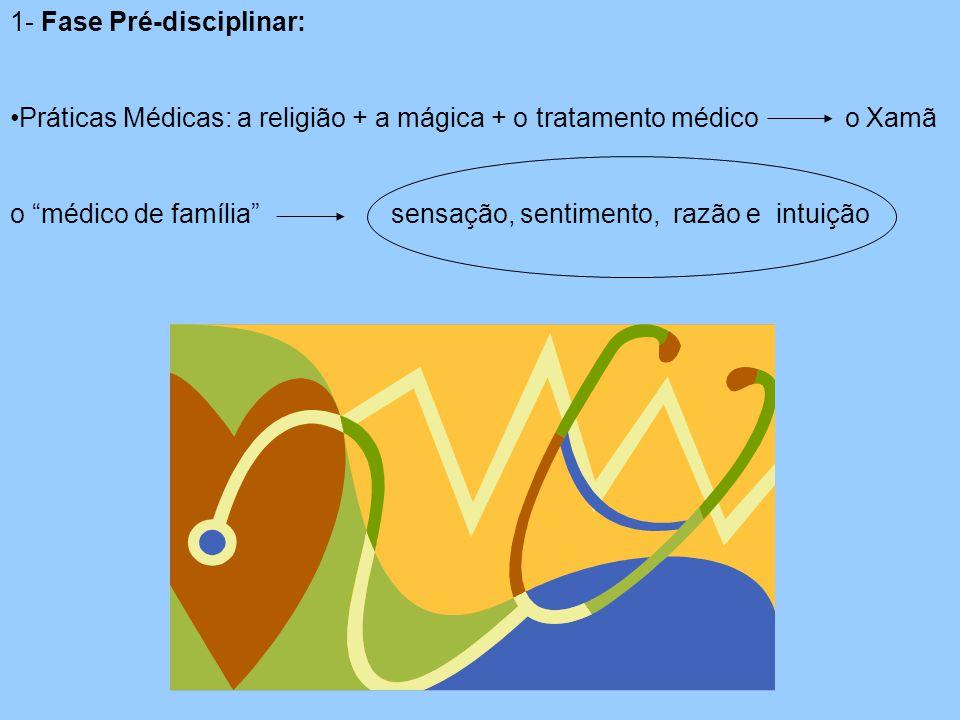 1- Fase Pré-disciplinar: Práticas Médicas: a religião + a mágica + o tratamento médico o Xamã o médico de família sensação, sentimento, razão e intuição