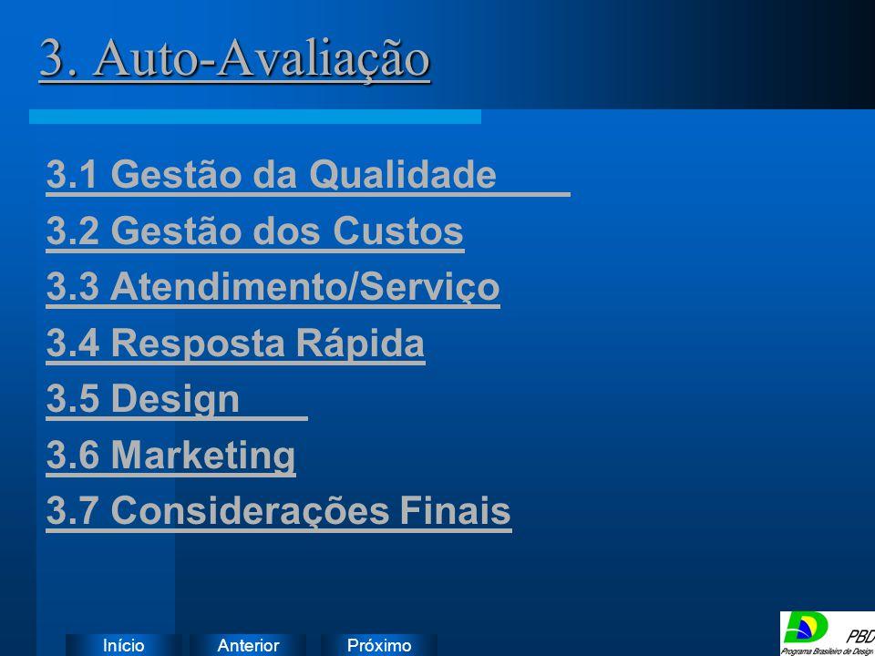 PróximoAnteriorInício 3. Auto-Avaliação 3. Auto-Avaliação 3.1 Gestão da Qualidade 3.2 Gestão dos Custos 3.3 Atendimento/Serviço 3.4 Resposta Rápida 3.