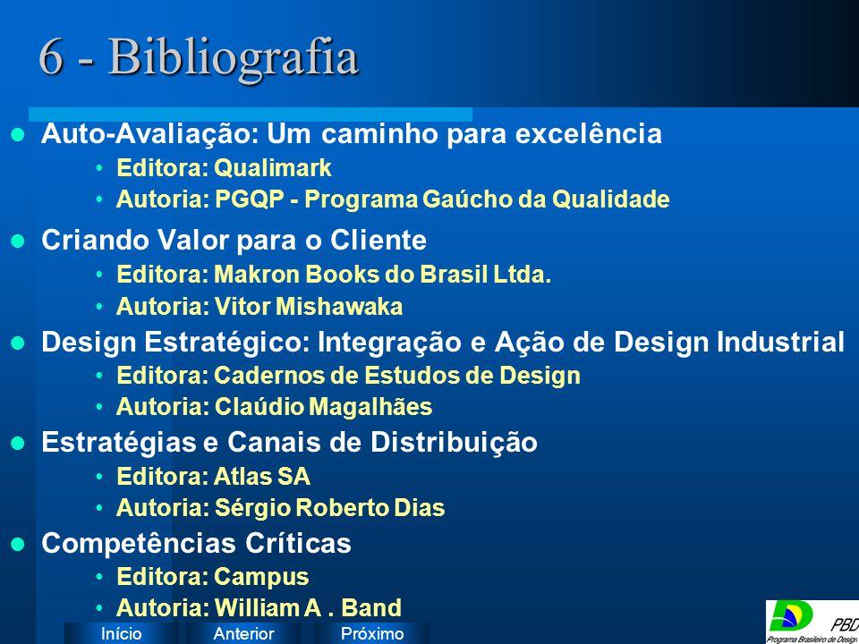 PróximoAnteriorInício 6 - Bibliografia Instruções: Exclua o ícone do documento de exemplo e substitua-o pelos do documento de trabalho: Crie um docume