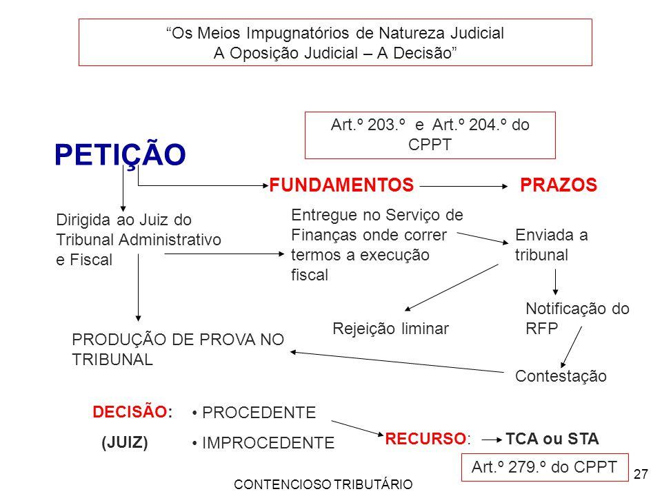 Os Meios Impugnatórios de Natureza Judicial A Oposição Judicial – A Decisão CONTENCIOSO TRIBUTÁRIO 27 Dirigida ao Juiz do Tribunal Administrativo e Fiscal Entregue no Serviço de Finanças onde correr termos a execução fiscal Notificação do RFP Contestação PRODUÇÃO DE PROVA NO TRIBUNAL DECISÃO: (JUIZ) PROCEDENTE IMPROCEDENTE RECURSO:TCA ou STA Enviada a tribunal Rejeição liminar Art.º 203.º e Art.º 204.º do CPPT Art.º 279.º do CPPT PETIÇÃO FUNDAMENTOSPRAZOS