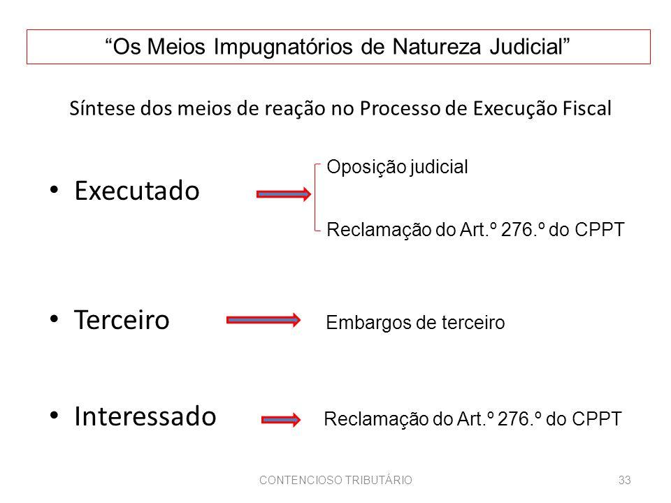 Síntese dos meios de reação no Processo de Execução Fiscal Executado Terceiro Embargos de terceiro Interessado Reclamação do Art.º 276.º do CPPT CONTENCIOSO TRIBUTÁRIO Oposição judicial Reclamação do Art.º 276.º do CPPT 33 Os Meios Impugnatórios de Natureza Judicial