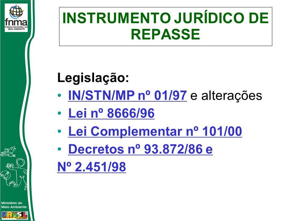 INSTRUMENTO JURÍDICO DE REPASSE Legislação: IN/STN/MP nº 01/97 e alterações Lei nº 8666/96 Lei Complementar nº 101/00 Decretos nº 93.872/86 e Nº 2.451/98