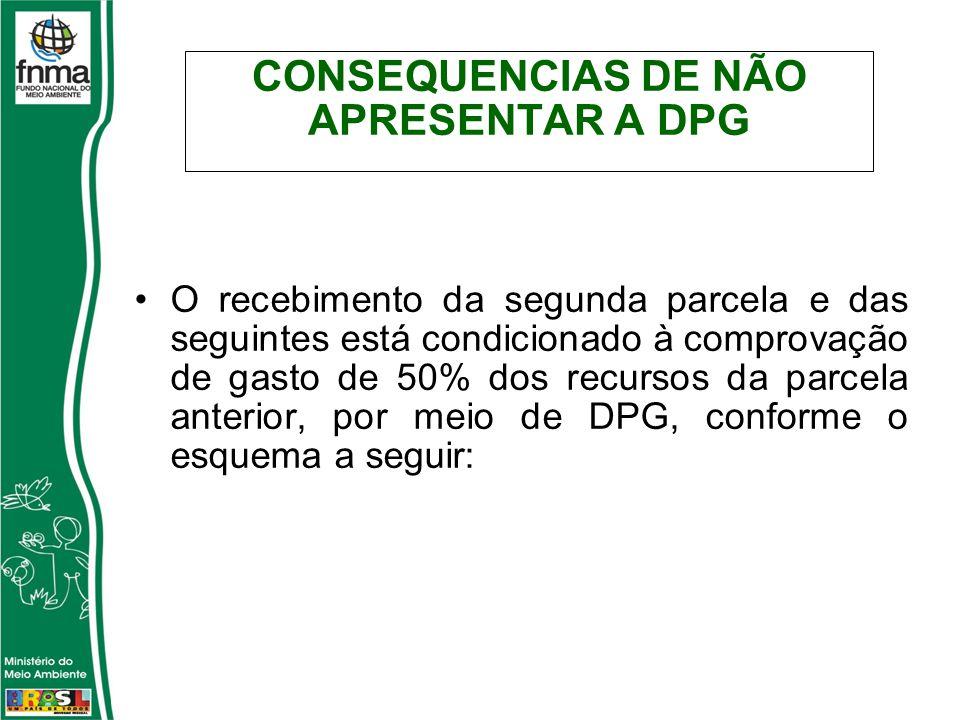 O recebimento da segunda parcela e das seguintes está condicionado à comprovação de gasto de 50% dos recursos da parcela anterior, por meio de DPG, conforme o esquema a seguir: CONSEQUENCIAS DE NÃO APRESENTAR A DPG