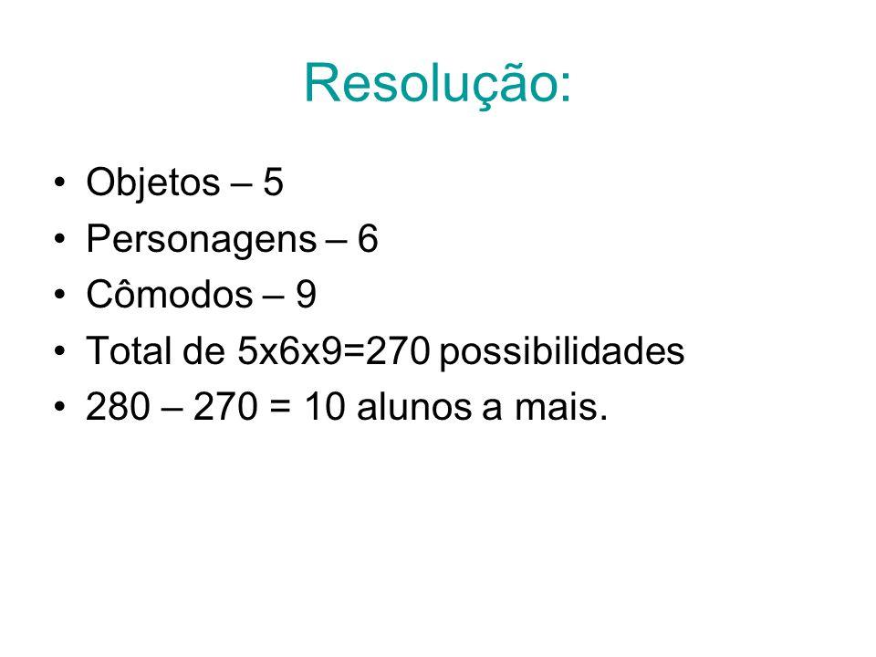 Resolução: Objetos – 5 Personagens – 6 Cômodos – 9 Total de 5x6x9=270 possibilidades 280 – 270 = 10 alunos a mais.