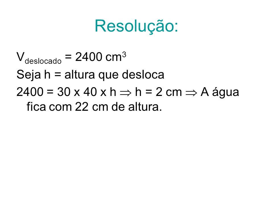 Resolução: V deslocado = 2400 cm 3 Seja h = altura que desloca 2400 = 30 x 40 x h  h = 2 cm  A água fica com 22 cm de altura.