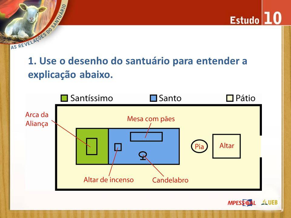 1. Use o desenho do santuário para entender a explicação abaixo.