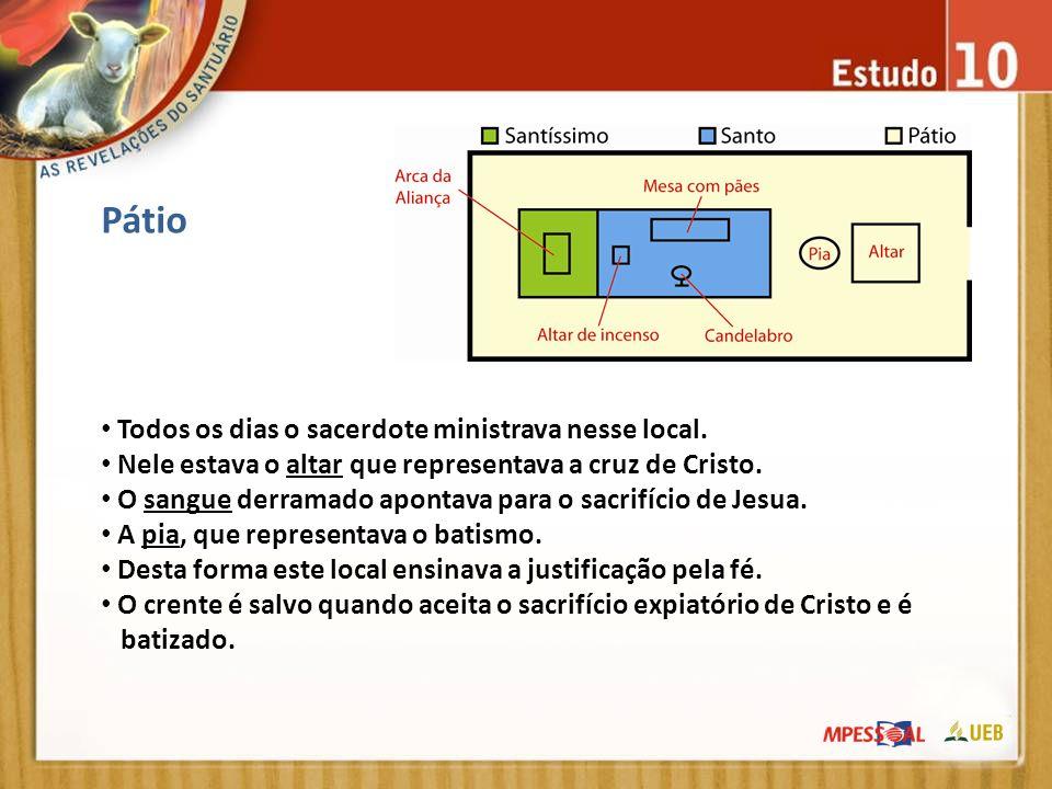 Compromisso de fé: ( ) Creio que, através do santuário, Deus apresentou o plano de salvação.
