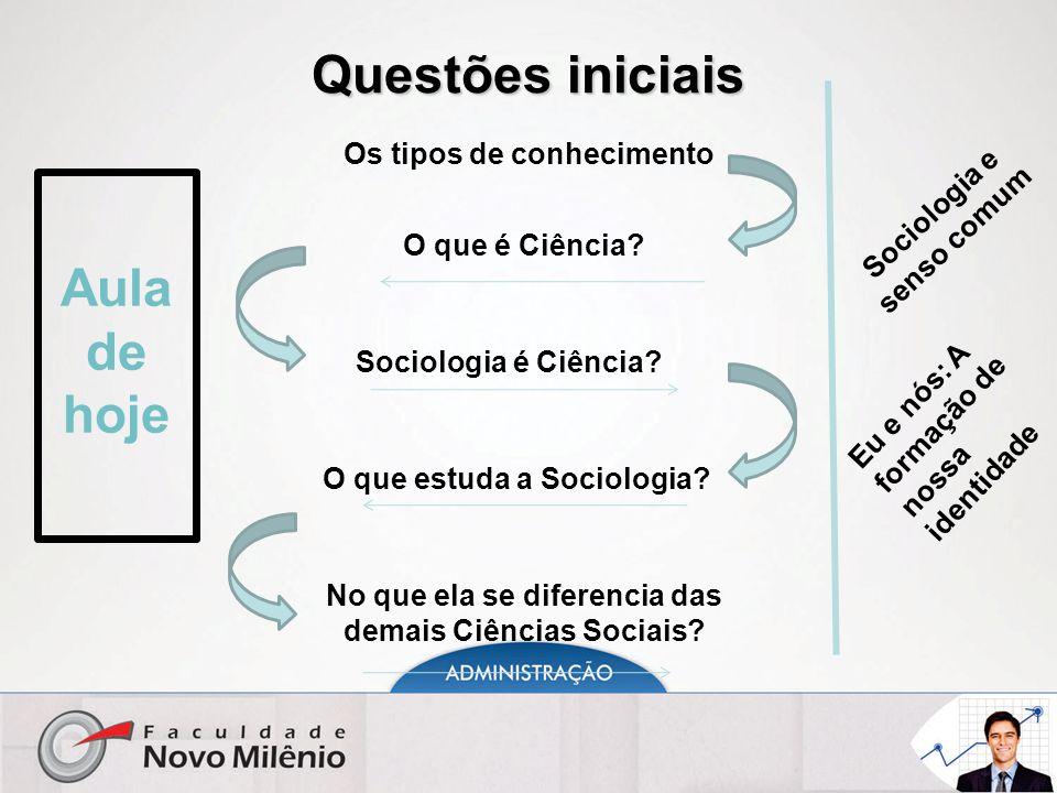 Questões iniciais O que estuda a Sociologia? No que ela se diferencia das demais Ciências Sociais? Sociologia é Ciência? O que é Ciência? Aula de hoje