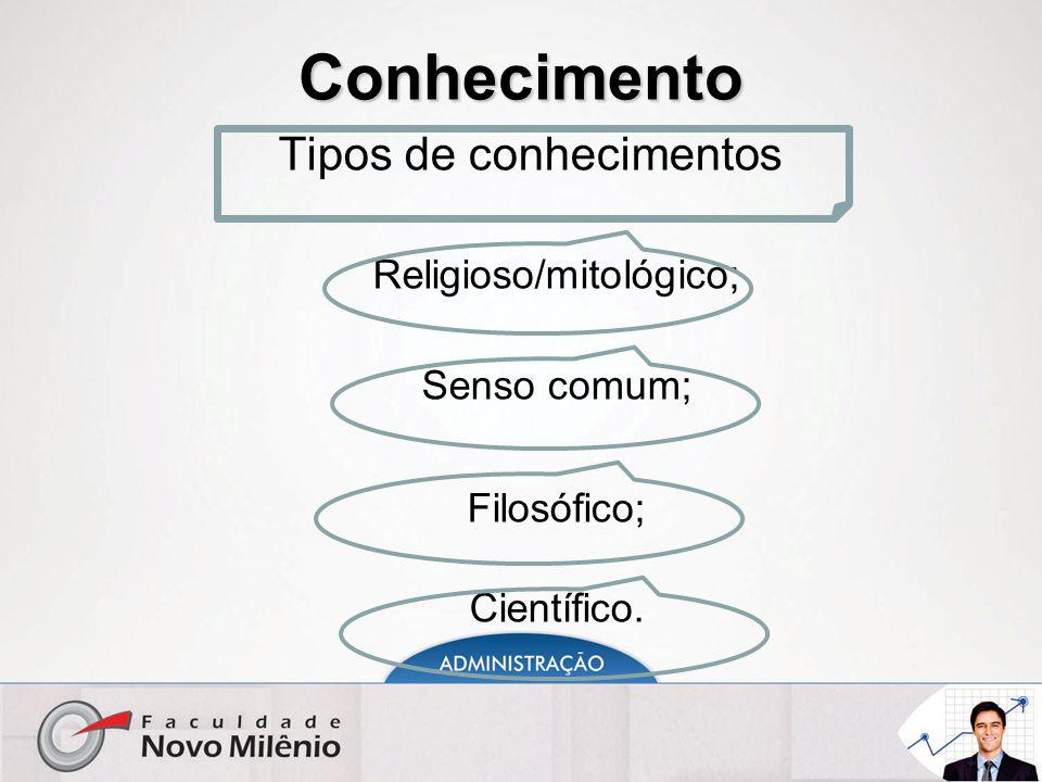 Conhecimento Tipos de conhecimentos Religioso/mitológico; Senso comum; Filosófico; Científico.