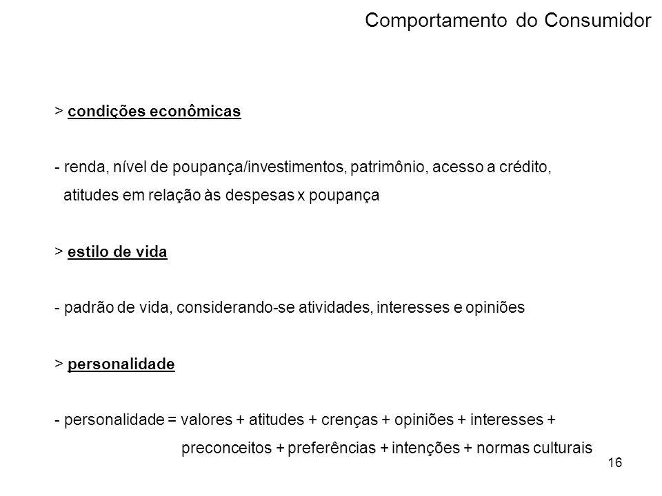 16 > condições econômicas - renda, nível de poupança/investimentos, patrimônio, acesso a crédito, atitudes em relação às despesas x poupança > estilo de vida - padrão de vida, considerando-se atividades, interesses e opiniões > personalidade - personalidade = valores + atitudes + crenças + opiniões + interesses + preconceitos + preferências + intenções + normas culturais Comportamento do Consumidor