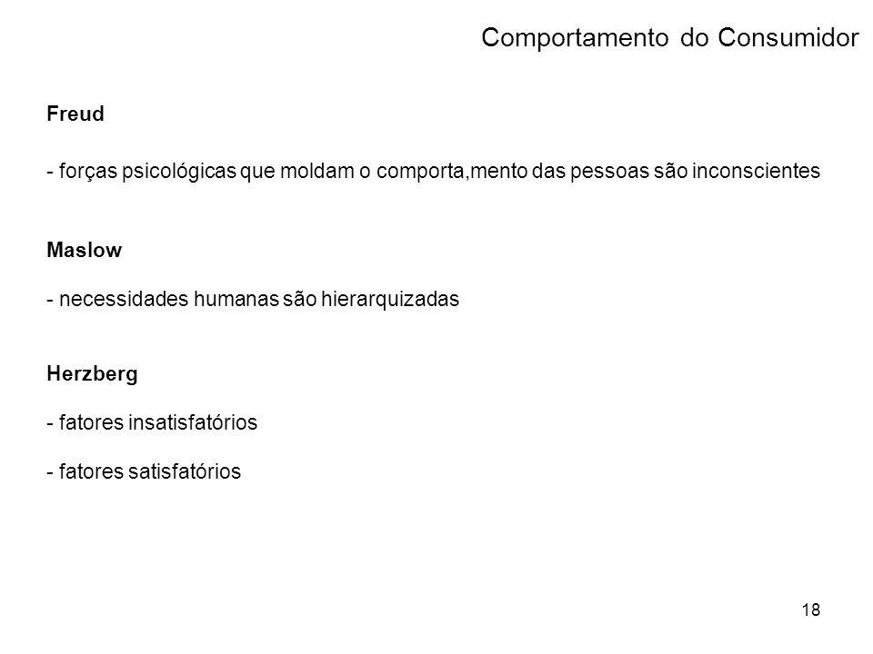 18 Freud - forças psicológicas que moldam o comporta,mento das pessoas são inconscientes Maslow - necessidades humanas são hierarquizadas Herzberg - fatores insatisfatórios - fatores satisfatórios Comportamento do Consumidor