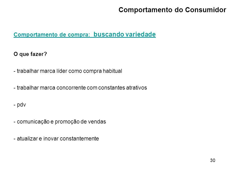 30 Comportamento do Consumidor O que fazer.