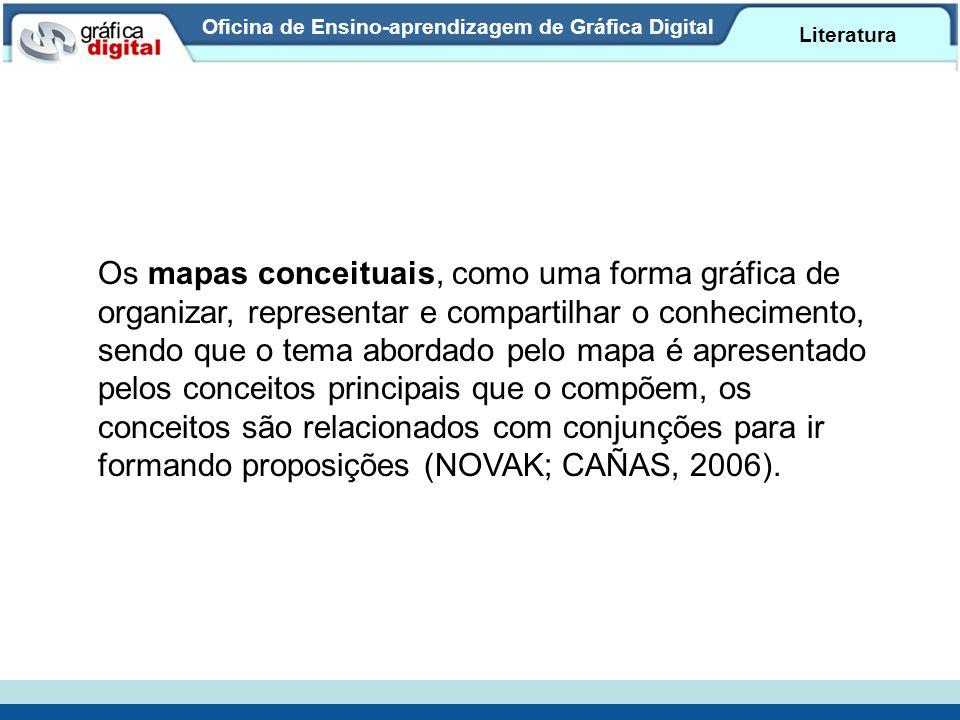 Oficina de Ensino-aprendizagem de Gráfica Digital Literatura Os mapas conceituais, como uma forma gráfica de organizar, representar e compartilhar o c